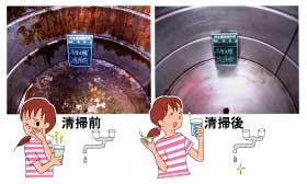 貯水槽清掃作業ビフォアー・アフターのイメージ