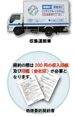 廃蛍光灯リサイクルシステム回収運搬車