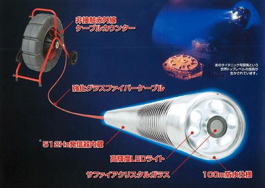 管内検査カメラ:画像